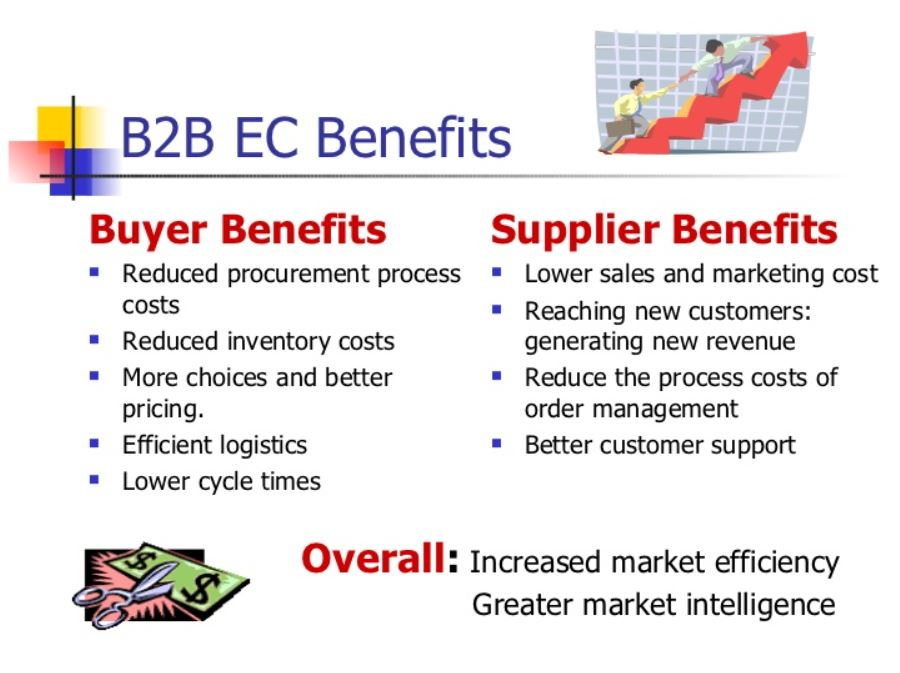 B2B  for Automotive Industry